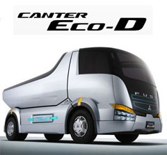 Canter Eco-D